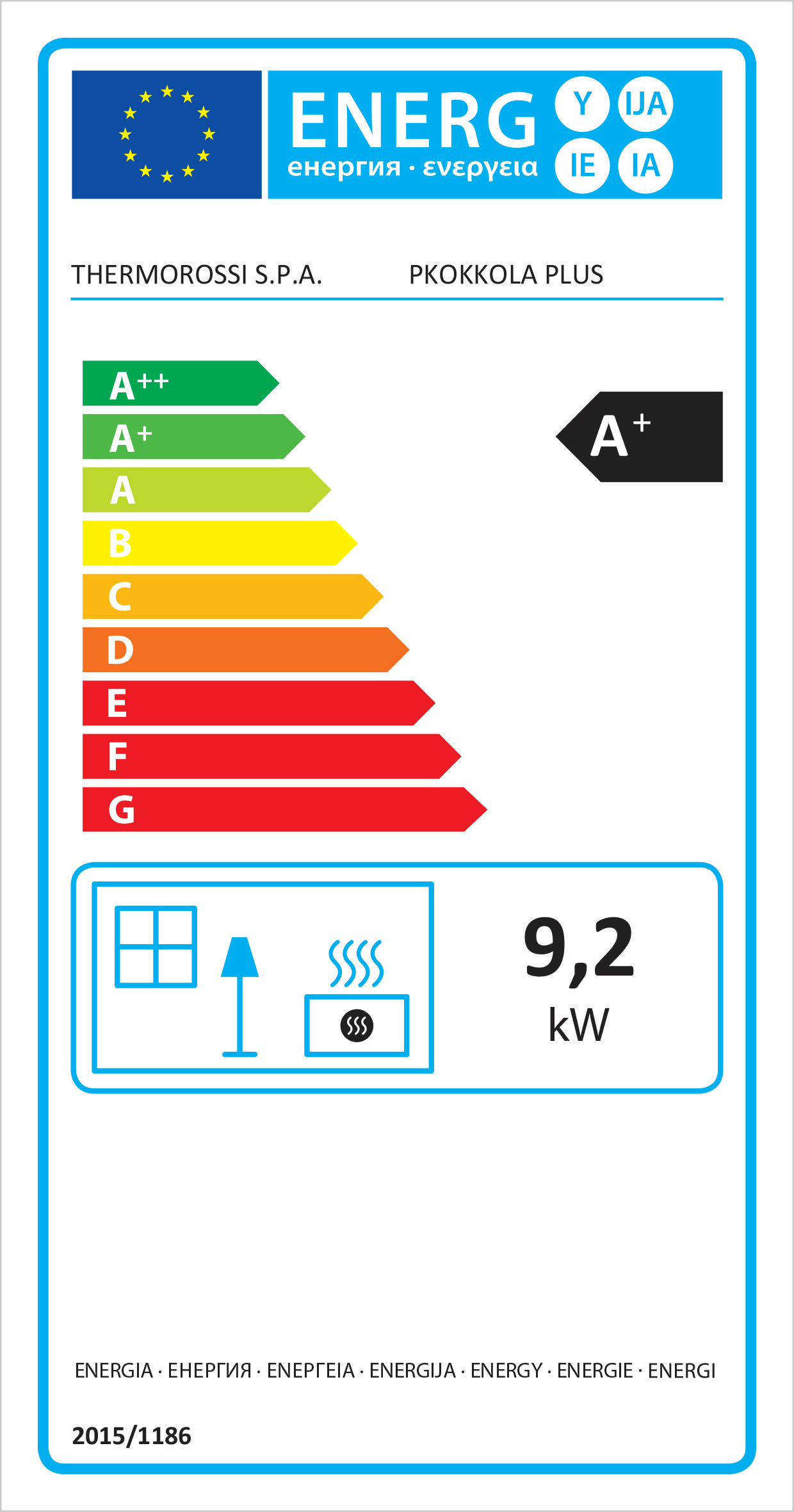 energie label kokkola