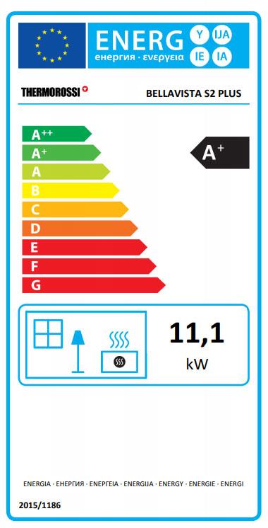 Bellavista S2 energielabel
